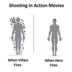 Funny Memes  Shooting in action movies http://ift.tt/2kI3fKZ