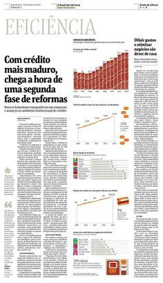 porque bancos brasileiros não são eficientes e possuem alto indice de calote ---- Folha de S.Paulo - Edição de 03/11/2014