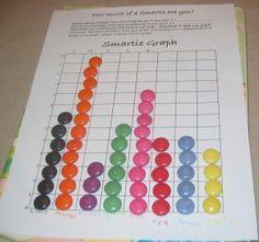 Smarties graphs