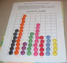 Smarties graphs