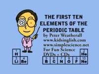 The BEST Periodic Table Song ever! We have memorized the chorus ...