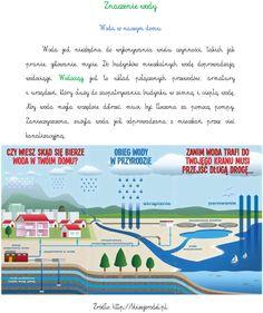Polish Language, Asd, Kids Learning, Montessori, Homeschool, Teacher, How To Plan, Motivation, Education