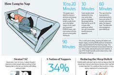 The Perfect Nap: Sleeping Is a Mix of Art and Science - WSJ.com*click for elarged image and article*