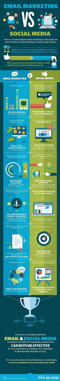 [INFOGRAPHIC] E-mail vs Social Media; Stats; (Both can be effective; Have their strengths); Details. Confira dicas, táticas e ferramentas para E-mail Marketing no Blog Estratégia Digital aqui em http://www.estrategiadigital.pt/category/e-mail-marketing/