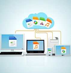 Get Organized: File-Syncing Services to the Rescue