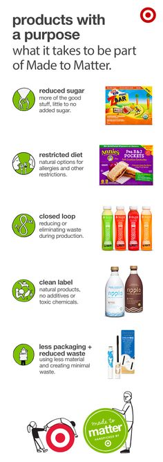 We challenged 20 purpose-driven brands to create innovative products that go further to bring you natural, sustainable and organic options for everyday needs. Made to Matter, handpicked by Target, is a group of products from across the store that meet at least one of the following meaningful criteria: 1. little to no added sugar, 2. dietary and allergy restrictions, 3. closed-loop production systems, 4. clean, natural ingredients, 5. reduced packaging and packaging waste.
