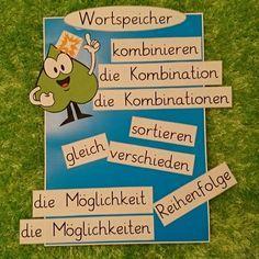 Kleiner Wortspeicher für Kombinatorik