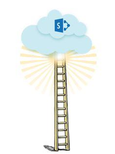 SharePoint Application Development Company | Kaushalam