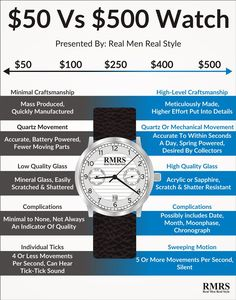 5 Key Differences of Low Vs High End Watches High End Watches, Cool Watches, Rolex Watches, Watch Complications, Real Men Real Style, Best Mens Fashion, Men's Fashion, Fashion Guide, Men Style Tips