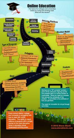 Infographic Ideas student infographic creator : 20+ Tools to Create Your Own Infographics | Infographic tools ...