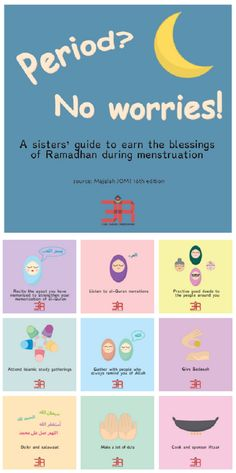Islam - Periods during Ramadhan