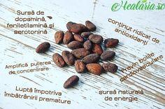 Puțini oameni cunosc beneficiile extraordinare pe care cacaua în stare crudă le poate aduce întregului organism, deoarece ea este comercializată în stare prelucrată (ciocolata), care aduce în organism doar 10% din calitățile nutriționale ale celei crude.👍🏻🌱🌿🌰 ________________________ • • • • • #healaria #superalimente #manancasanatos #traiestesanatos #antioxidanti #cacao #boabedecacao #healthygoals #superfood #eatwellbewell #eatingfortheinsta #alkalinefoods #alkalinediet #cocoabeans Beans, Vegetables, Instagram, Vegetable Recipes, Beans Recipes, Veggies