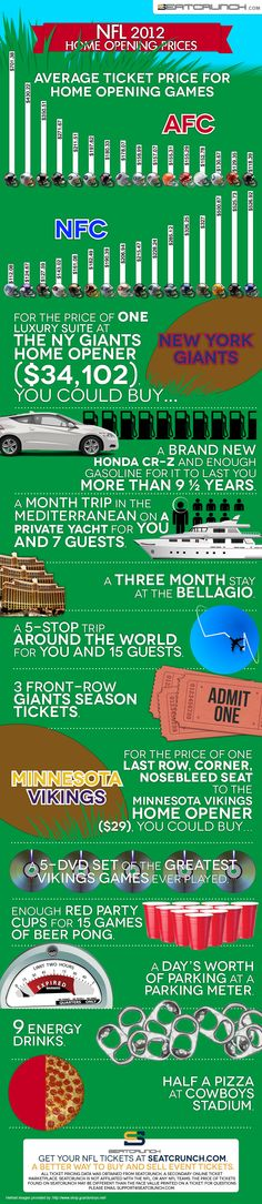 August 19, 2012    2012 NFL Season Opening Day Ticket Prices (Infographic)