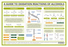 Today's post is a quick one for the chemistry students, with a look at alcohol oxidation reactions. These are commonly taught at A level and beyond, and this graphic tries to provide a basic …
