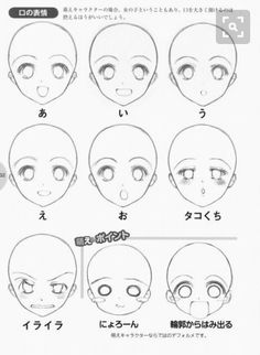 Anime expressions must practice!!!!!👍👍👍👌👌👌