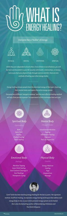 Reiki - What Is Energy Healing? - Amazing Secret Discovered by Middle-Aged Construction Worker Releases Healing Energy Through The Palm of His Hands. Cures Diseases and Ailments Just By Touching Them. And Even Heals People Over Vast Distances. What Is Energy, New Energy, Mind Body Spirit, Mind Body Soul, Ayurveda, Usui Reiki, Healing Affirmations, Reiki Healer, Mudras