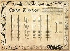 Ogham Alphabet, a medieval alphabet used in early Irish and Celtic cultures. Ogham Alphabet, Alphabet A, Alfabeto Ogham, Ogham Tattoo, Inca Tattoo, Tattoo Celtic, Ancient Alphabets, Ancient Symbols, Mayan Symbols
