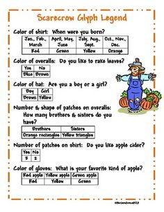 Here's a scarecrow glyph for fall. Teaching 5th Grade, Student Teaching, Graphing Activities, Classroom Activities, Holidays With Kids, School Holidays, First Grade Themes, Creative Teaching, School Lessons