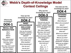 What is the knowledge? At this level, students are asked to acquire and gather the information they need to develop deeper knowledge and thinking. Instructional Coaching, Instructional Strategies, Differentiated Instruction, Teaching Strategies, Teaching Resources, Teaching Ideas, Teaching Art, Dok Question Stems, Mastery Learning