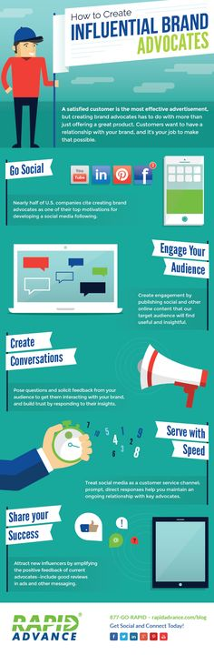 How to Create Influential Brand Advocates - #infographic #marketing