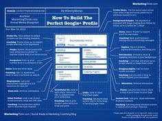 Cómo crear un perfil de Google + perfecto #infografia #infographic #socialmedia