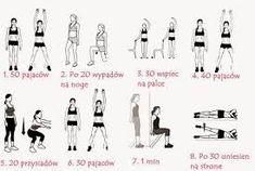 Znalezione obrazy dla zapytania skuteczne ćwiczenia na brzuch i uda