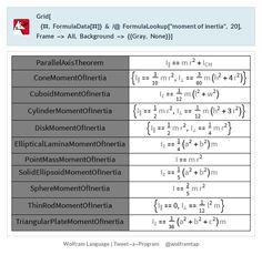 "Grid[{#, FormulaData[#]} & /@ FormulaLookup[""moment of inertia"", 20],   Frame -> All, Background -> {{Gray, None}}]"
