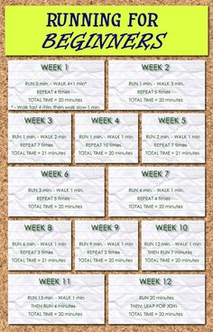Running for beginners-especially when not in shape....I need this