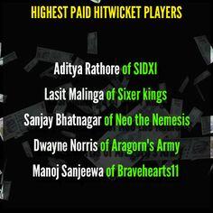 Meet the MS Dhoni, Sachin Tendulkar's of Hitwicket! The Highest Paid Hitwicket Players of Hitwicket! Check out the players here:  Aditya Rathore : http://hitwicket.com/player/show/1292506 Lasit Malinga : http://hitwicket.com/player/show/2650303 Sanjay Bhatnagar : http://hitwicket.com/player/show/889103 Dwayne Norris : http://hitwicket.com/player/show/3242358 Manoj Sanjeewa : http://hitwicket.com/player/show/2834530