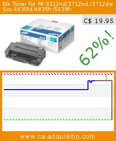 Blk Toner for Ml-3312nd/3712nd /3712dw Scx-4835fd/4835fr/5639fr (Office Product). Drop 62%! Current price C$ 19.95, the previous price was C$ 52.99. http://www.ca.adquisitio.com/samsung-optical/mlt-d205s-toner-20k-black