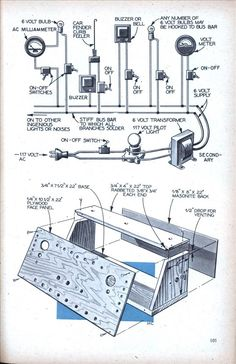 This goes to show that making control panels for kids toys isn't a new thing. I think I'd shy away from making anything mains powered though  Intergalactic Space Control Panel   Modern Mechanix