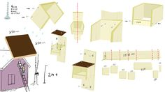 Laatikkomalli lienee kaikista pönttömalleista helpoin rakennettava.