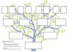 Family Tree Project For School HttpBlocsXtecCat