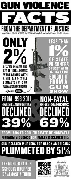 Gun violence facts infographic. To be honest, I didn't check the sources here, but I like it because it supports my selective perception and confirmation bias.