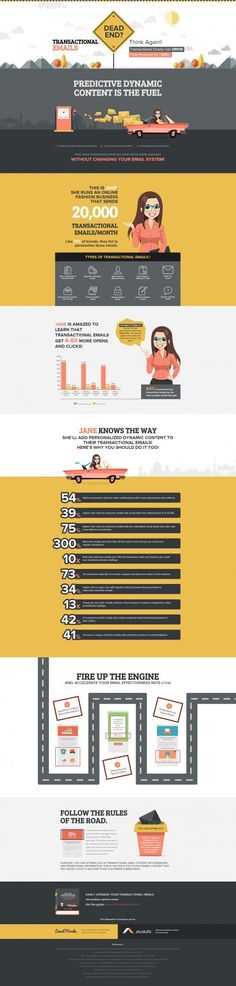 Transactional Email Infographic #marketing