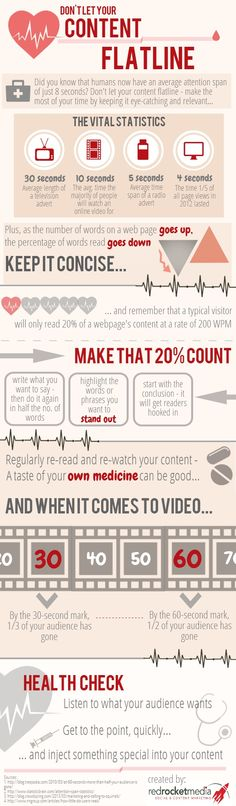 Don't let your content flatline!