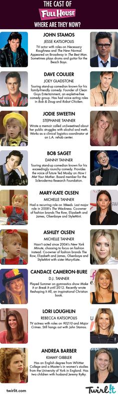 The cast of Full House: Where are they now? I didn't know Danny is the voice of future Ted on how I met your mother!
