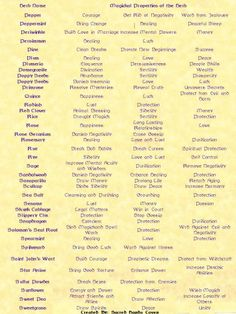 Herbal Correspondences 6 – Grimoire – Home Recipe Wicca Herbs, Witchcraft Herbs, Magick Spells, Green Witchcraft, Magic Herbs, Herbal Magic, Herb Meanings, Witchcraft For Beginners, Tarot Learning