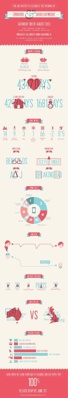 Infographic wedding invitation design by Jonathan Quintin