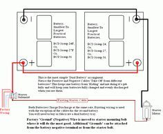 dual battery setup  dual battery setup, electrical diagram, electrical  wiring, boat wiring