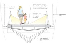 salford bridge section 1 Steel Bridge, Sky Bridge, Pedestrian Bridge, Architecture Concept Diagram, Landscape Architecture Design, Architecture Details, Bridge Structure, Landscape Structure, Architectural Section