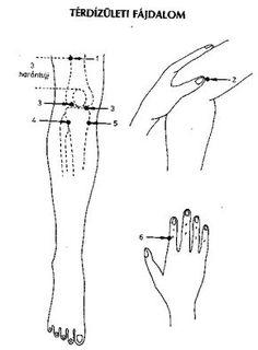 qigong ízületi fájdalmak esetén