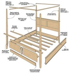Bett Modern Four-Poster Bed Post Bed Frame, Bed Frame Plans, Bed Plans, 4 Post Bed, Diy Pallet Furniture, Diy Furniture Projects, Furniture Plans, Simple Furniture, Ikea Furniture