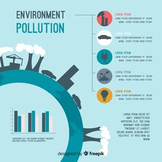 Illustration of stop pollution with world crying What Is An Infographic, Creative Infographic, Environmental Posters, Environmental Science, Universidad Ideas, Free Infographic Templates, Science Fair Projects, Information Design, Graphic Design Posters