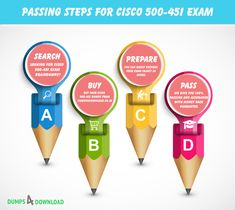 Cisco Best Practice Material For 650-663 Exam Q/&A PDF+SIM