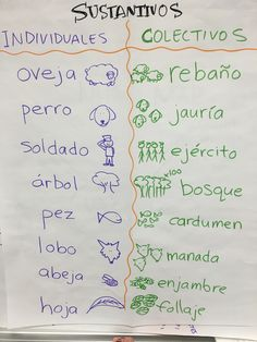 Learn Spanish For Kids English Spanish Learning Videos Task Cards Dual Language Classroom, Bilingual Classroom, Bilingual Education, Spanish Classroom, Free Education, Spanish Jokes, Spanish Grammar, Spanish Vocabulary, Spanish Language Learning
