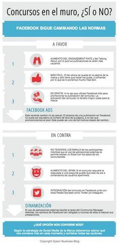 Concursos en el muro de Facebook, ¿sí o no?. Infografía