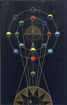 Vintage graphic design by Erik Nitsche (1908-1998)