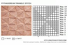 Pythagorean Triangle stitch - Knitting patterns for baby blankets