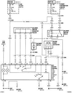 ac wiring diagram 2003 jeep wrangler wiring diagram update 2009 Jeep Wrangler Unlimited Wiring-Diagram jeep grand cherokee wiring diagram nilza net jeep grand cherokee 2009 jeep wrangler lighting wiring diagram ac wiring diagram 2003 jeep wrangler